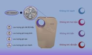 hiển thị chất lượng không khí qua màu sắc Coway AP-1008CH