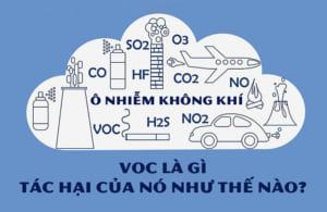 VOCs là gì?