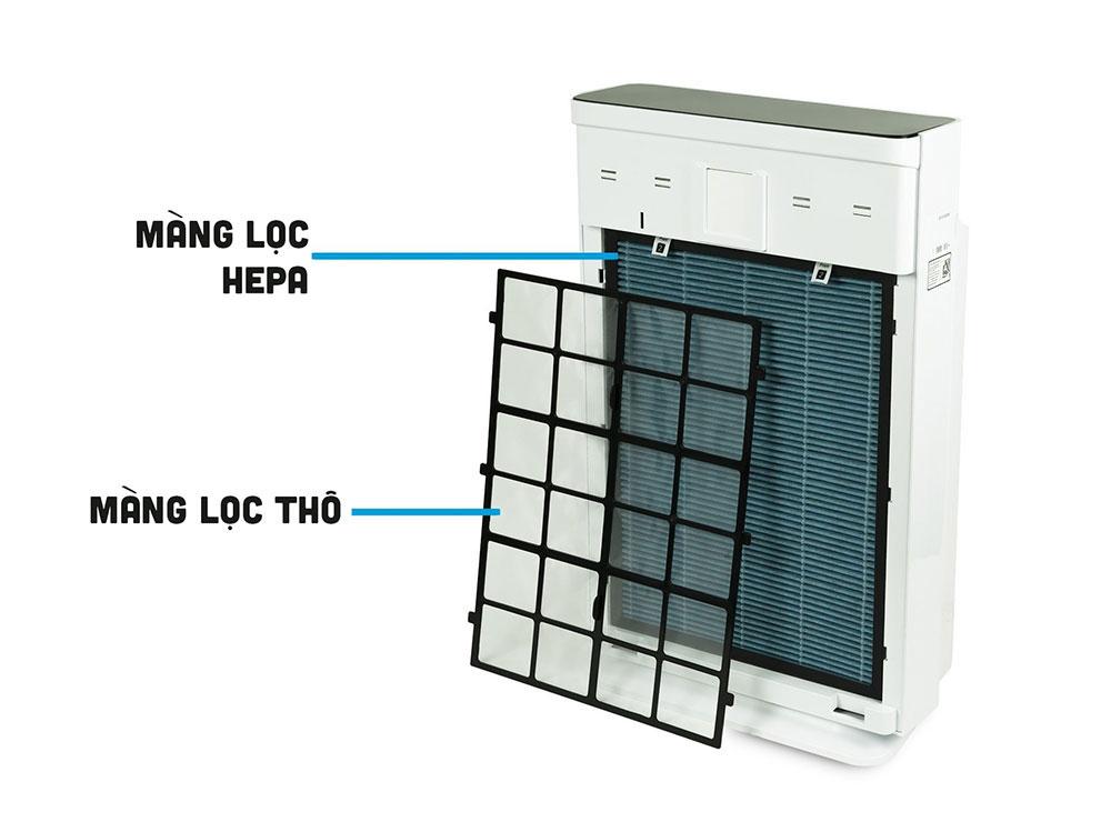tac dung cua mang loc tho 2 - Màng lọc thô là gì? Những điều cần biết về màng lọc thô trong máy lọc không khí
